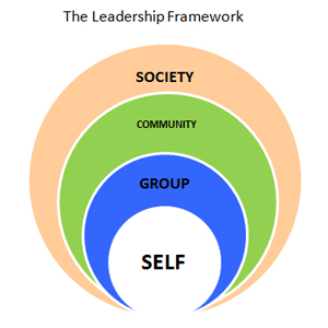 shs leadership framework