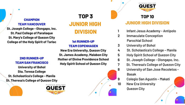 Junior High team stage result shows SSC ranking 2nd runner-up at the bottom left, alongside 3 other schools. (Phoenix Aralinks, 2020) Individual stage result with SSC's Shaina Lim clinching the top 4 spot.  (Phoenix Aralinks, 2020)